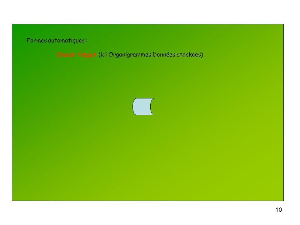 9 Pour représenter un objet pré dessiné : Faire apparaître la barre de dessin (en bas de la diapositive): A partir du bouton Affichage puis Barres dou