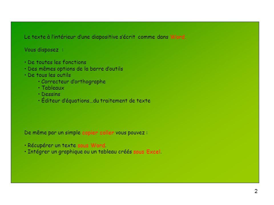 1 Présentation PowerPoint Après avoir ouvert PowerPoint : Cliquer sur Nouvelle présentation Choisir la feuille blanche Faites un vœu Vous êtes en face