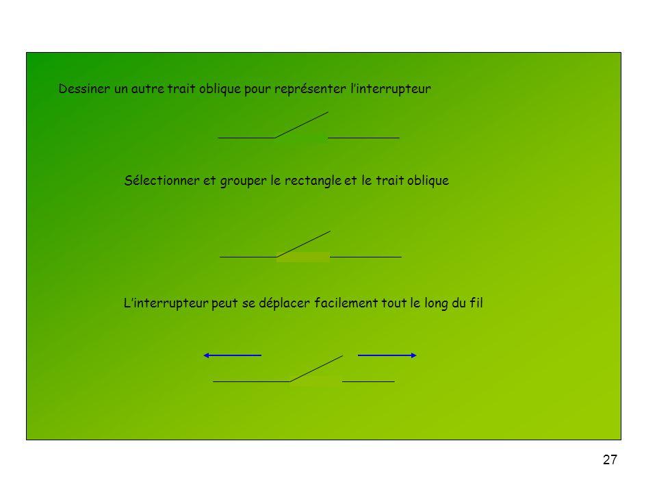 26 Pour représenter un interrupteur sur un fil : Représenter le fil électrique par un trait Dessiner un rectangle Lui donner la même couleur que le fo