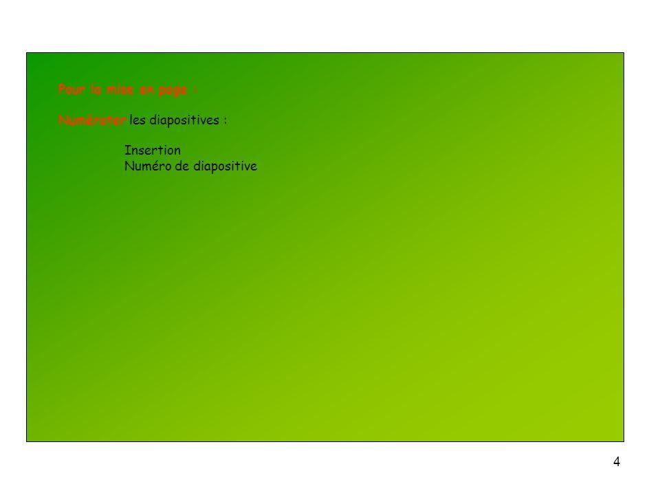 3 Pour la mise en page : Choisir un format de page : Dans la barre doutils ci-dessus 75 % pour tout voir 100 % pour avoir la taille du diaporama