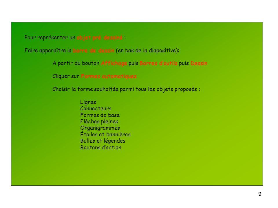 8 Laisser toujours libre la première diapositive Travailler la diapositive qui sera répétée (sil y en a une) Attention à tous les détails Attention à