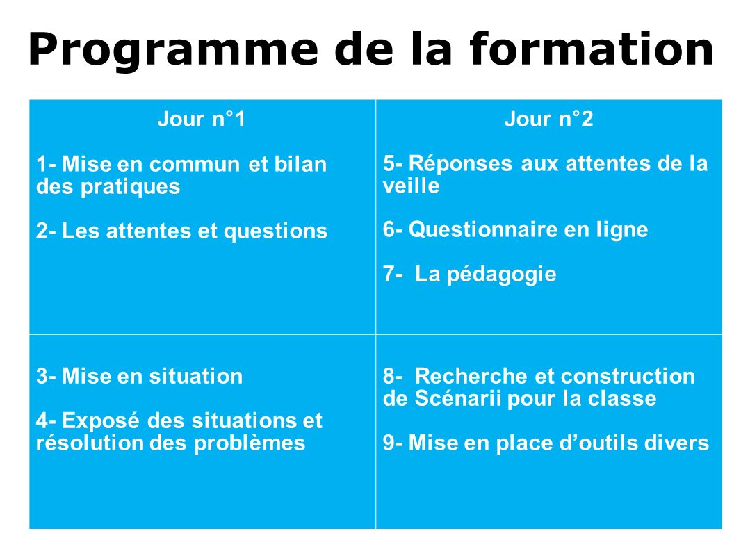 Programme de la formation Jour n°1 1- Mise en commun et bilan des pratiques 2- Les attentes et questions Jour n°2 5- Réponses aux attentes de la veill