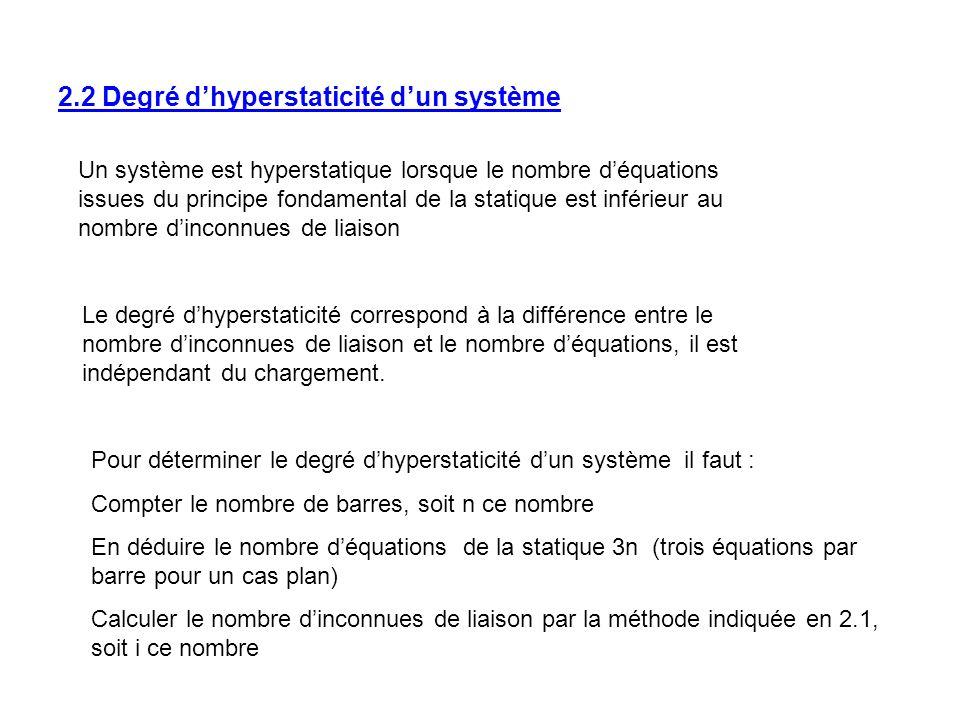 2.2 Degré dhyperstaticité dun système Un système est hyperstatique lorsque le nombre déquations issues du principe fondamental de la statique est infé