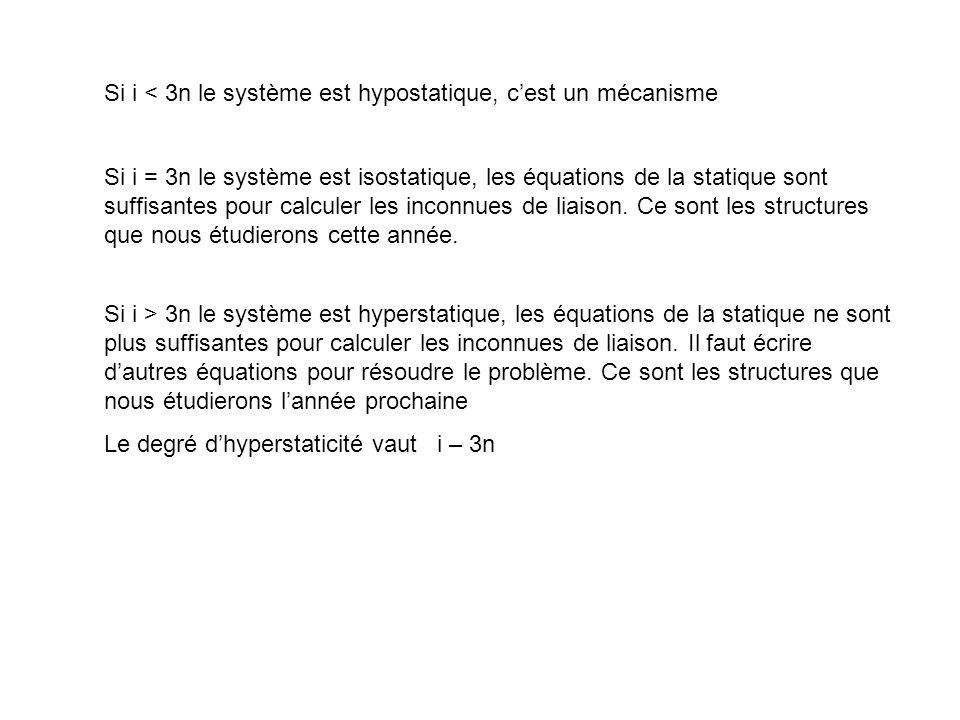 Si i < 3n le système est hypostatique, cest un mécanisme Si i = 3n le système est isostatique, les équations de la statique sont suffisantes pour calc