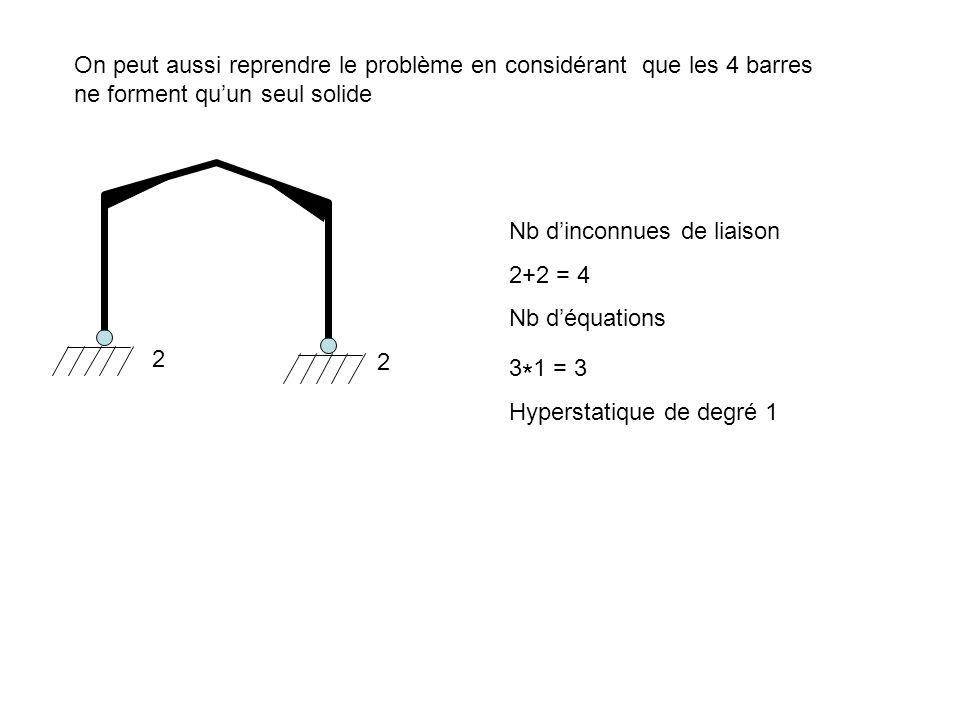 On peut aussi reprendre le problème en considérant que les 4 barres ne forment quun seul solide Nb dinconnues de liaison 2+2 = 4 Nb déquations 3 * 1 =
