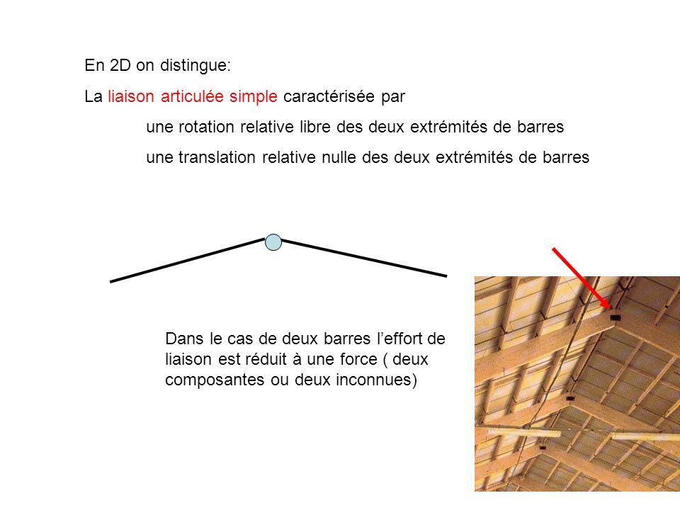 En 2D on distingue: La liaison articulée simple caractérisée par une rotation relative libre des deux extrémités de barres une translation relative nu