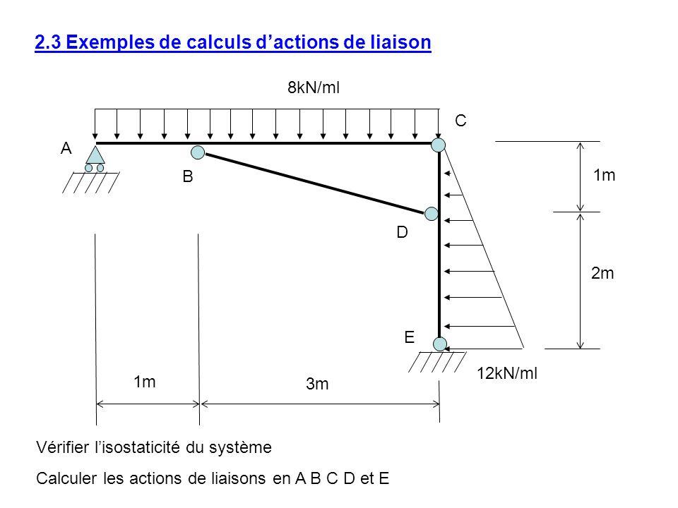 2.3 Exemples de calculs dactions de liaison 2m 1m 3m 1m A B C D E 8kN/ml 12kN/ml Vérifier lisostaticité du système Calculer les actions de liaisons en