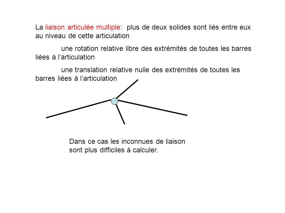 La liaison articulée multiple: plus de deux solides sont liés entre eux au niveau de cette articulation une rotation relative libre des extrémités de