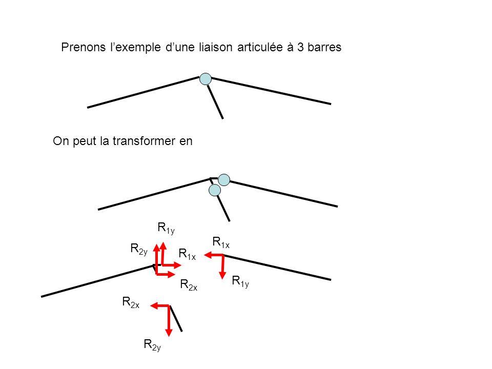 Prenons lexemple dune liaison articulée à 3 barres On peut la transformer en R 1y R 1x R 2y R 2x R 1x R 1y R 2x R 2y