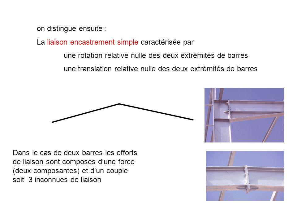 on distingue ensuite : La liaison encastrement simple caractérisée par une rotation relative nulle des deux extrémités de barres une translation relat