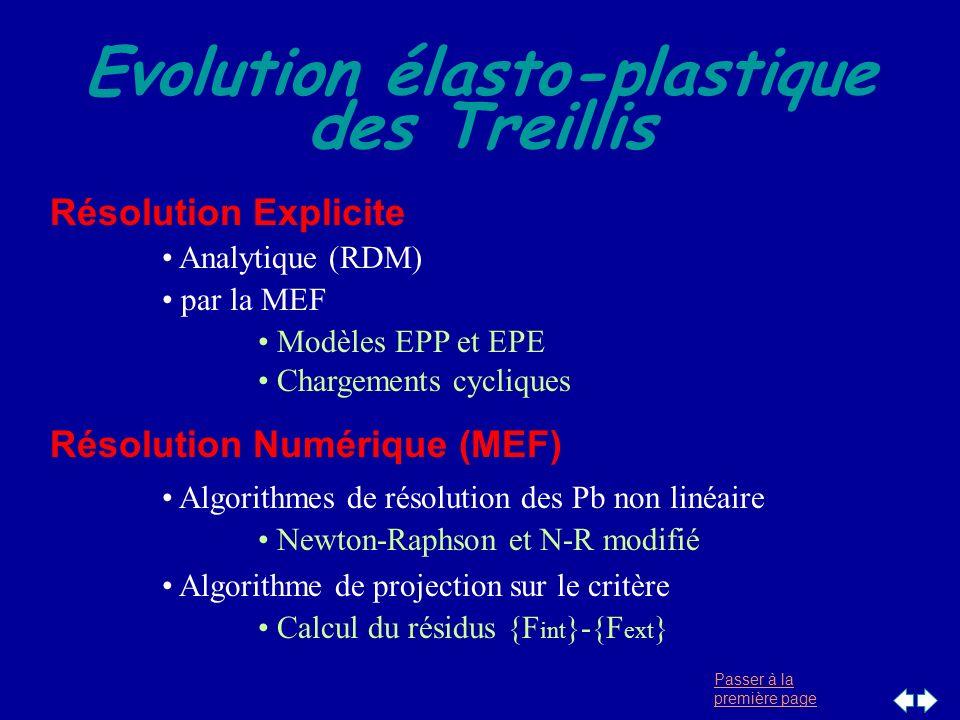 Passer à la première page Evolution élasto-plastique des Treillis Résolution Explicite Analytique (RDM) par la MEF Modèles EPP et EPE Chargements cycl