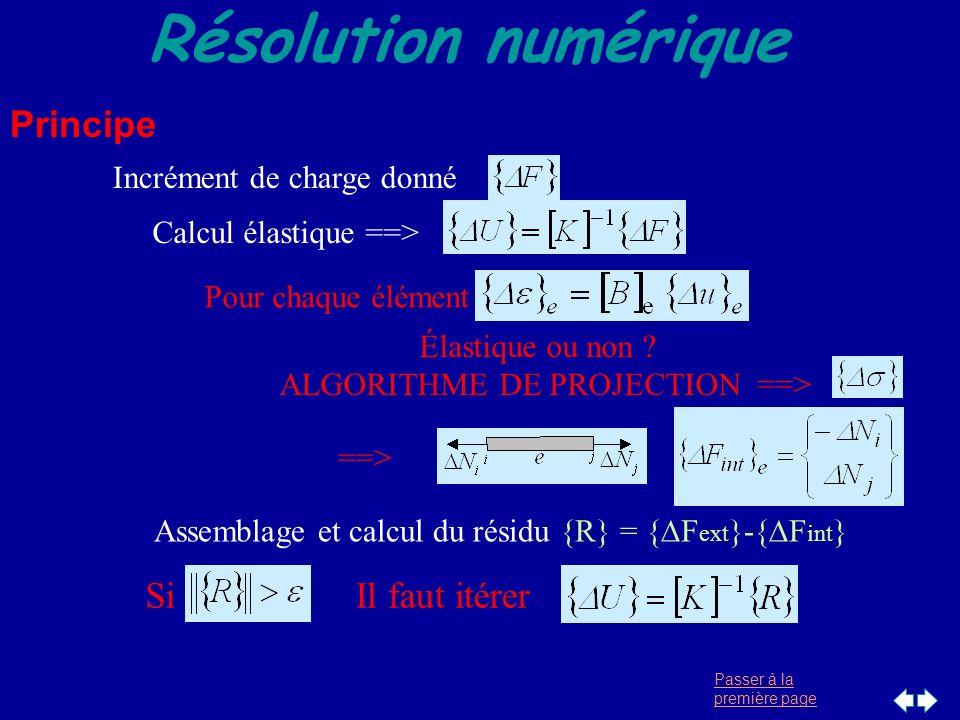 Passer à la première page Résolution numérique Principe Incrément de charge donné Calcul élastique ==> Pour chaque élément Élastique ou non ? ALGORITH
