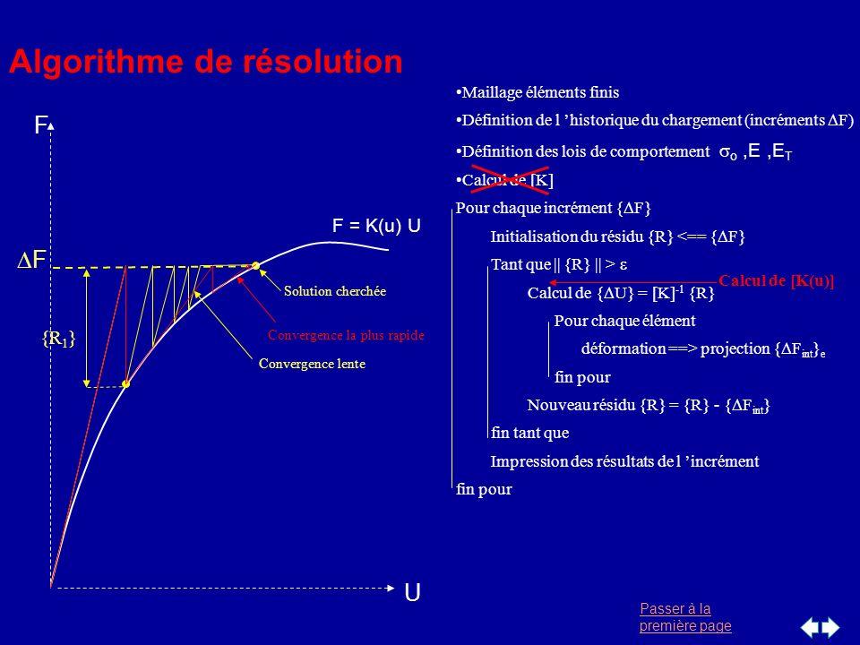 Passer à la première page Algorithme de résolution F Solution cherchée U F F = K(u) U Maillage éléments finis Définition de l historique du chargement