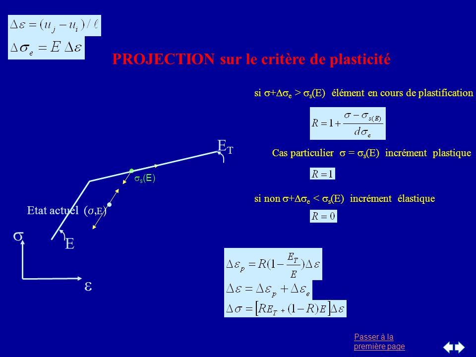 Passer à la première page PROJECTION sur le critère de plasticité si + e > s (E) élément en cours de plastification e Etat réel p e Projection sur le