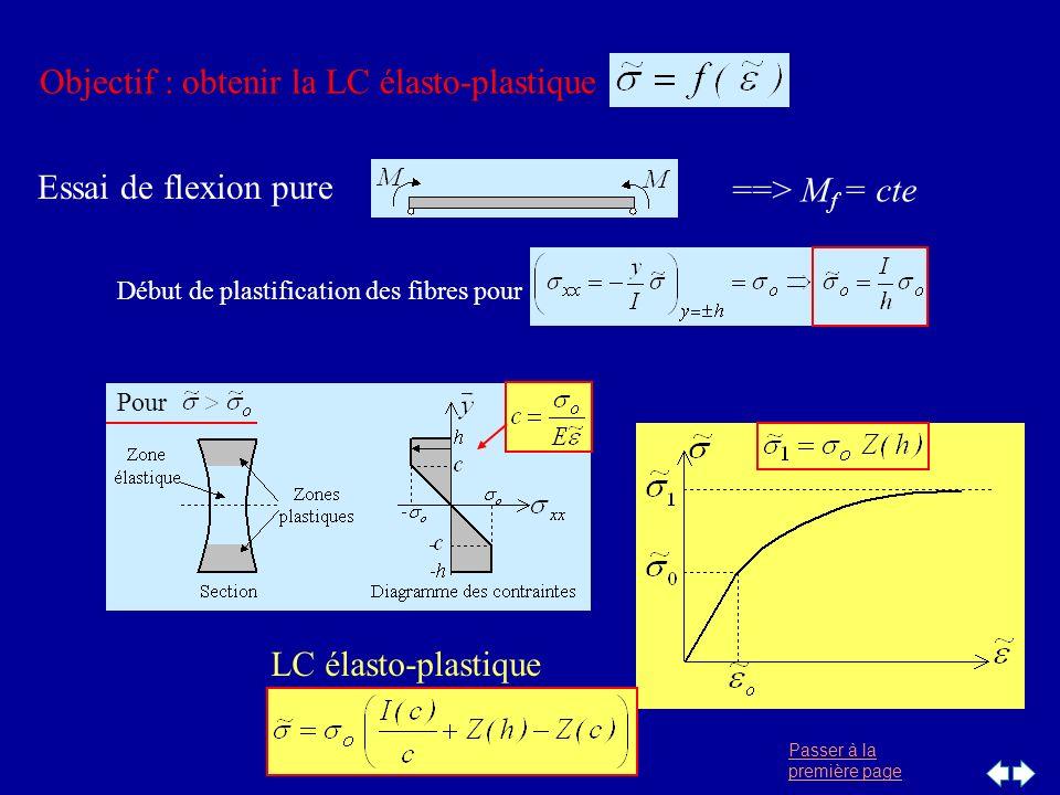 Passer à la première page Pour Objectif : obtenir la LC élasto-plastique Début de plastification des fibres pour LC élasto-plastique Essai de flexion