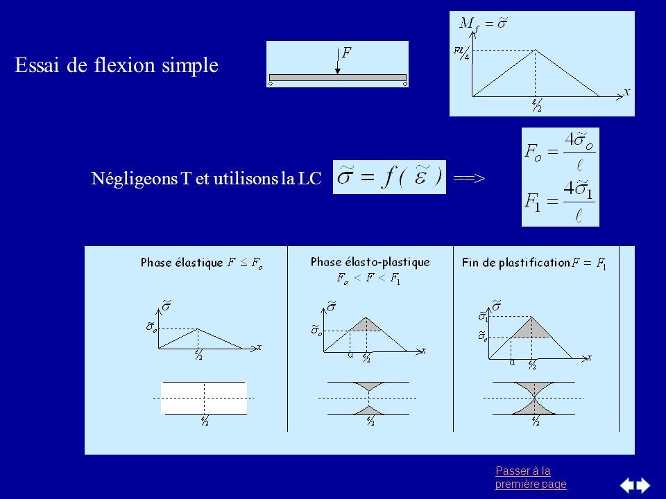 Passer à la première page Essai de flexion simple Négligeons T et utilisons la LC==>