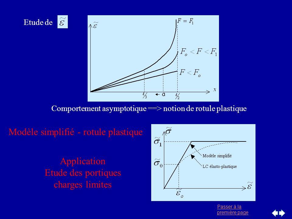 Passer à la première page Etude de Comportement asymptotique ==> notion de rotule plastique Modèle simplifié - rotule plastique Application Etude des