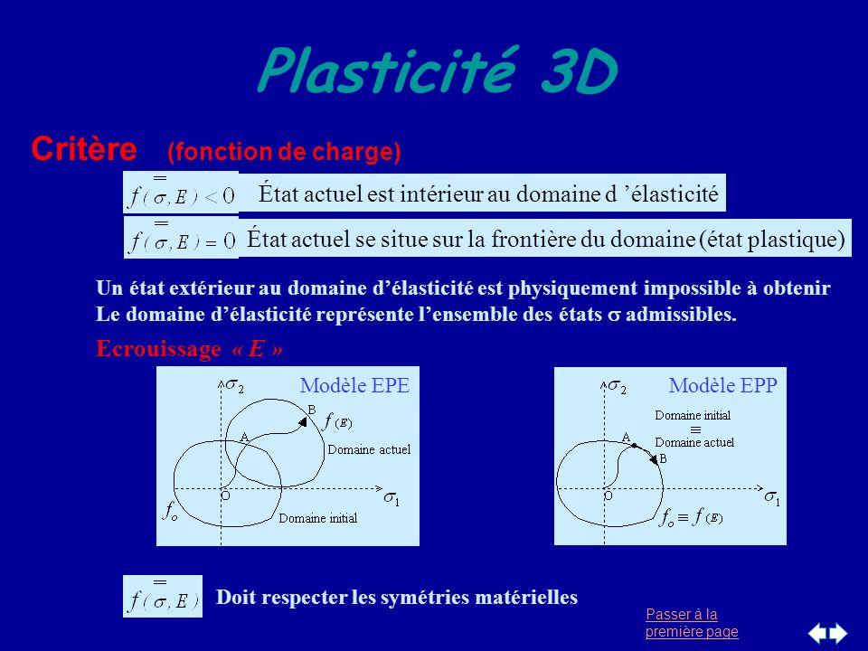 Passer à la première page Plasticité 3D Critère (fonction de charge) État actuel est intérieur au domaine d élasticité État actuel se situe sur la fro