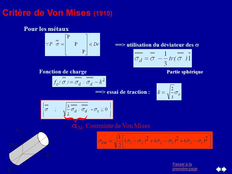 Passer à la première page Critère de Von Mises (1910) Pour les métaux Partie sphérique ==> utilisation du déviateur des Fonction de charge ==> essai d