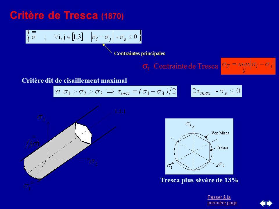 Passer à la première page Critère de Tresca (1870) Contraintes principales T Contrainte de Tresca Critère dit de cisaillement maximal Tresca plus sévè