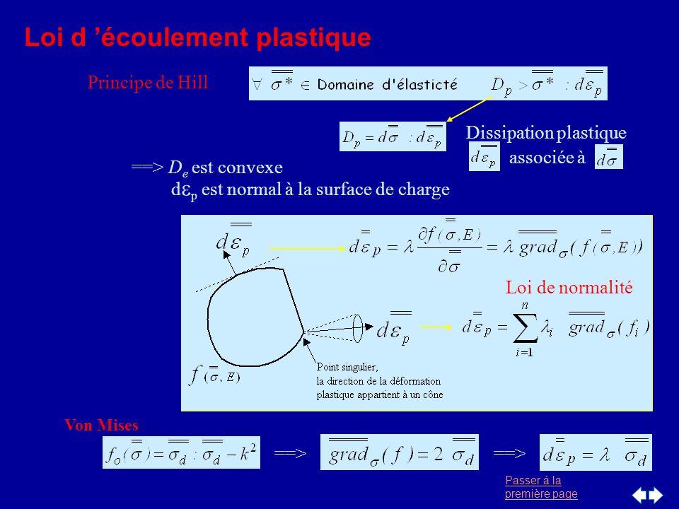 Passer à la première page Loi d écoulement plastique Principe de Hill Dissipation plastique associée à ==> D e est convexe d p est normal à la surface