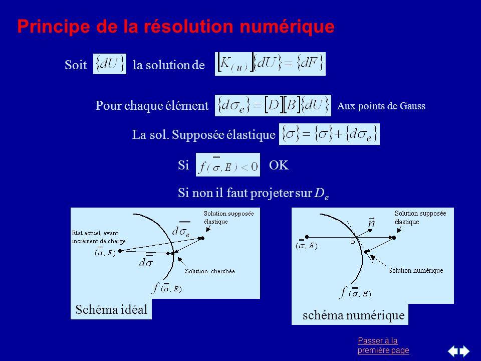 Passer à la première page Principe de la résolution numérique Soitla solution de Pour chaque élément Aux points de Gauss La sol. Supposée élastique Si