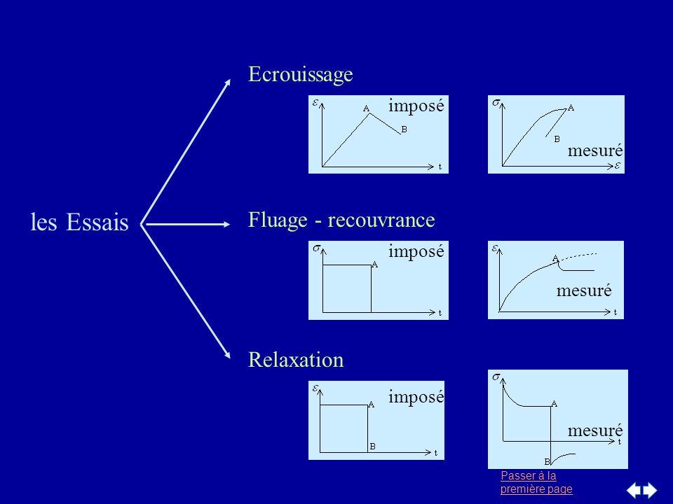 Passer à la première page les Essais Ecrouissage imposé mesuré Fluage - recouvrance imposé mesuré Relaxation mesuré imposé