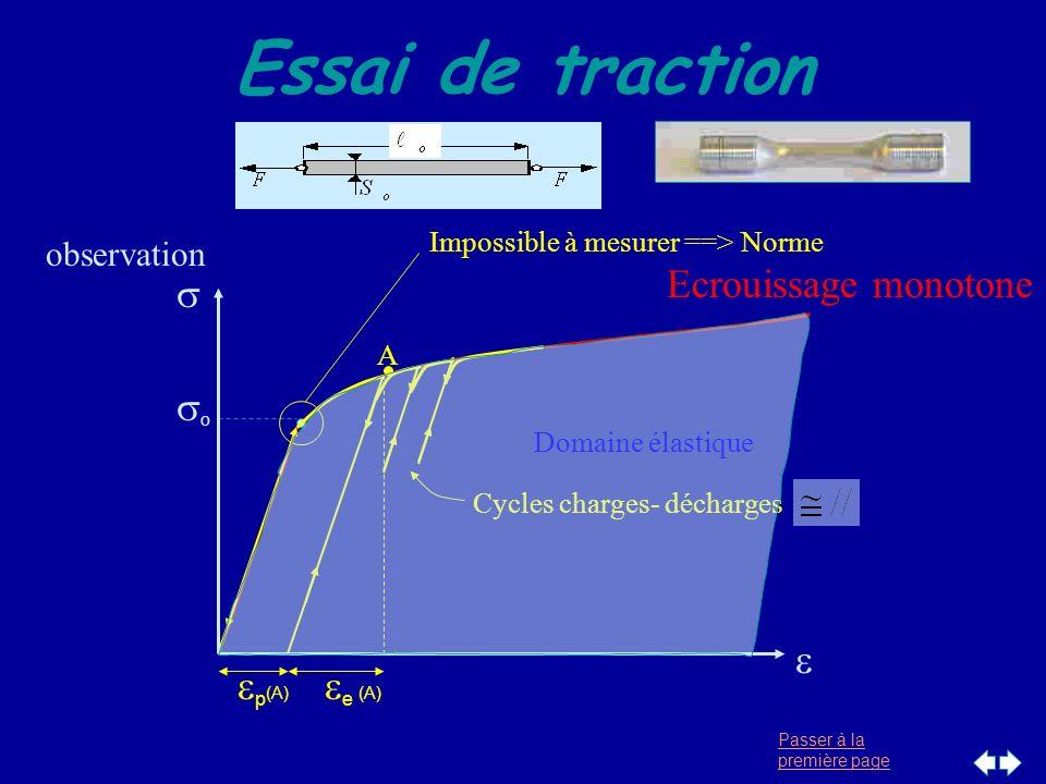 Passer à la première page Ecrouissage monotone Essai de traction o Impossible à mesurer ==> Norme e (A) p (A) A Cycles charges- décharges observation