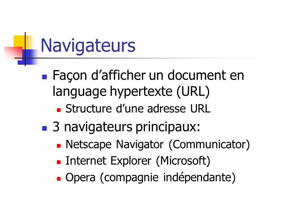 Navigateurs Façon dafficher un document en language hypertexte (URL) Structure dune adresse URL 3 navigateurs principaux: Netscape Navigator (Communicator) Internet Explorer (Microsoft) Opera (compagnie indépendante)