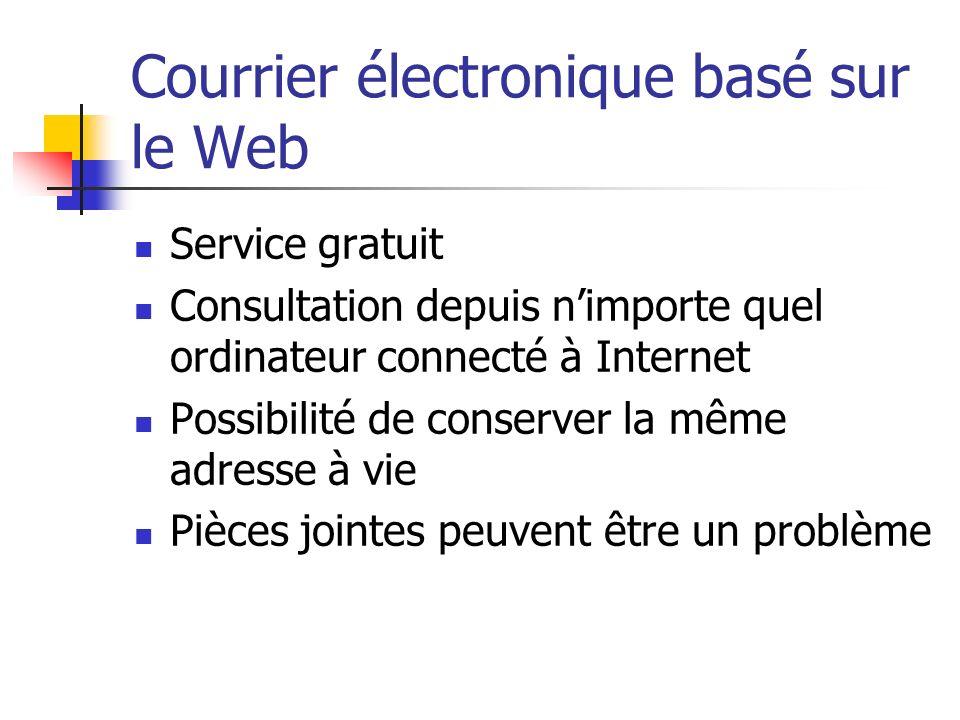 Courrier électronique basé sur le Web Service gratuit Consultation depuis nimporte quel ordinateur connecté à Internet Possibilité de conserver la même adresse à vie Pièces jointes peuvent être un problème