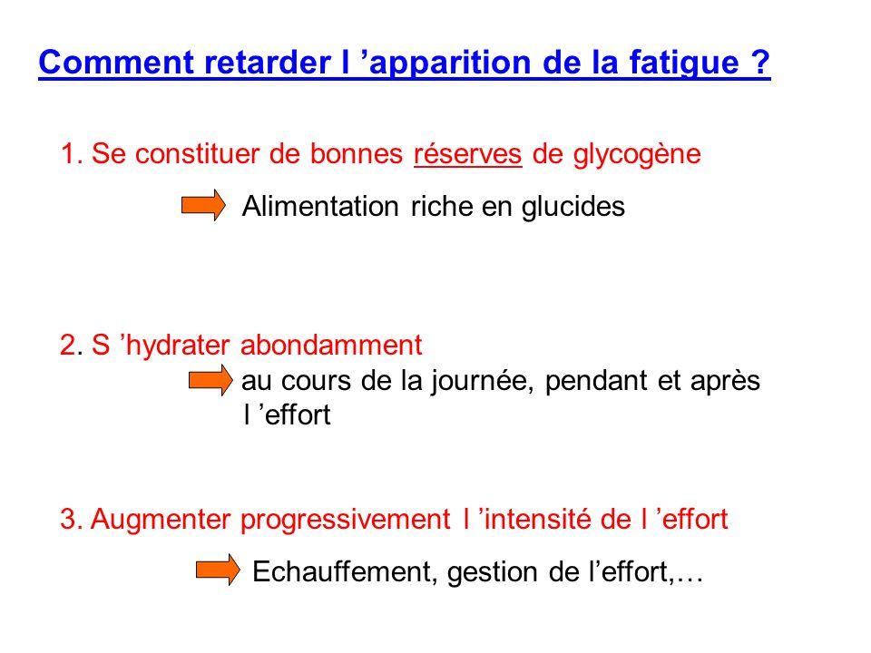 Comment retarder l apparition de la fatigue ? 1. Se constituer de bonnes réserves de glycogène Alimentation riche en glucides 2. S hydrater abondammen