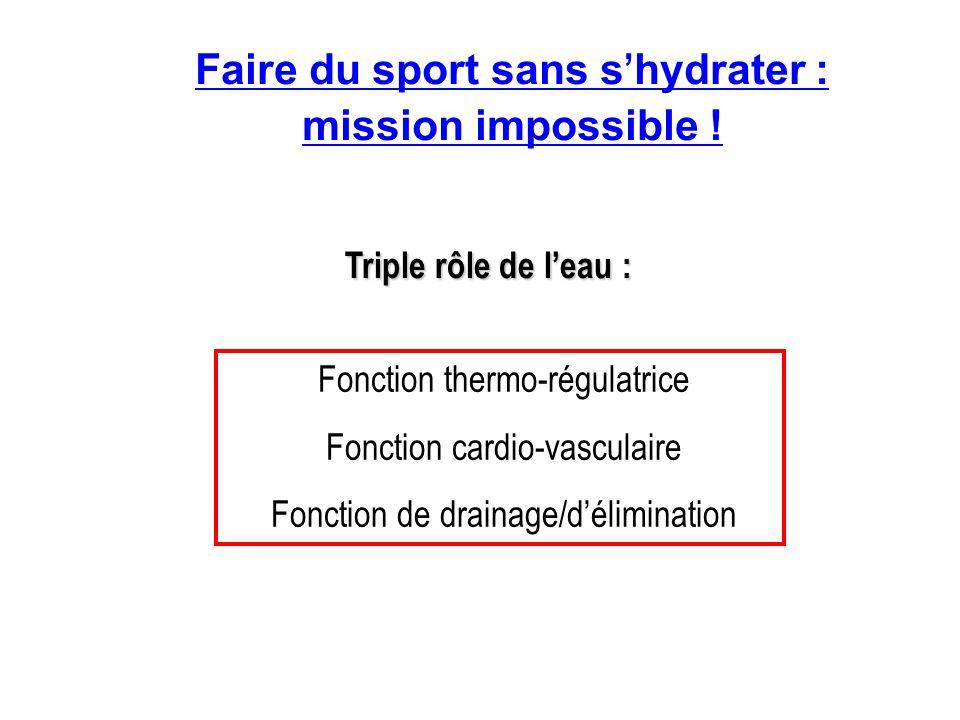 Faire du sport sans s hydrater : mission impossible ! Triple rôle de leau : Fonction thermo-régulatrice Fonction cardio-vasculaire Fonction de drainag