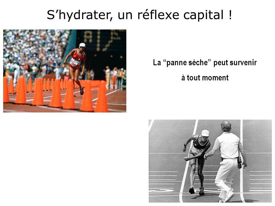 Shydrater, un réflexe capital ! La panne sèche peut survenir à tout moment