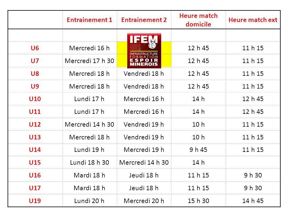 Entrainement 1Entrainement 2 Heure match domicile Heure match ext U6Mercredi 16 h 12 h 4511 h 15 U7Mercredi 17 h 30 12 h 4511 h 15 U8Mercredi 18 hVend