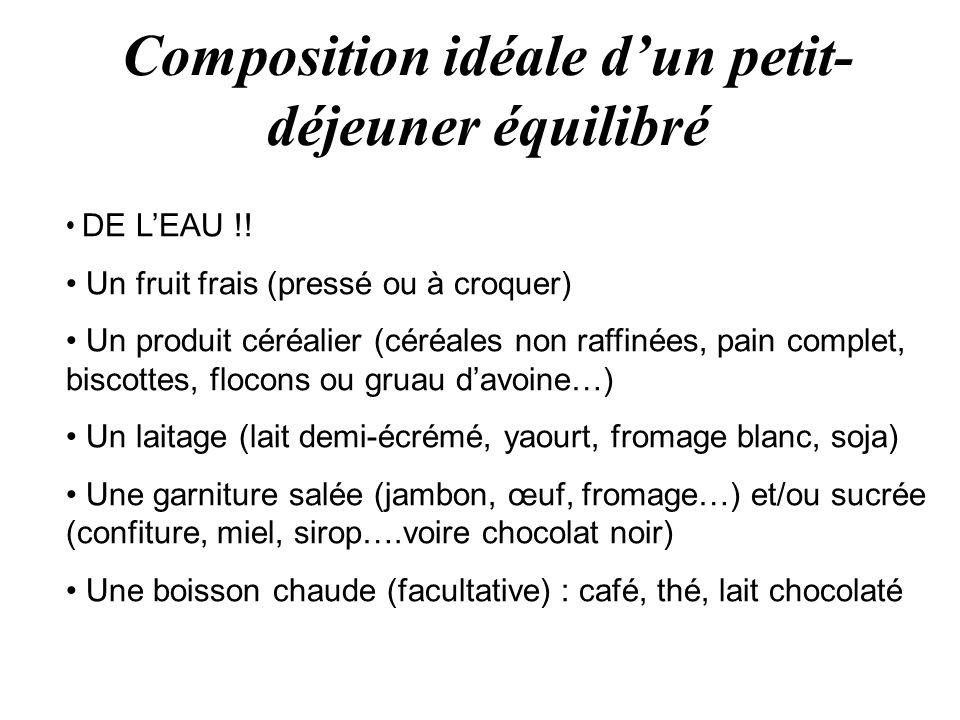 Composition idéale dun petit- déjeuner équilibré DE LEAU DE LEAU !! Un fruit frais Un fruit frais (pressé ou à croquer) Un produit céréalier Un produi