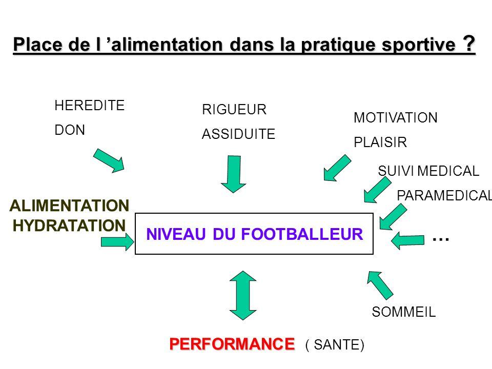 : Place de l alimentation dans la pratique sportive ? PERFORMANCE PERFORMANCE ( SANTE) HEREDITE DON RIGUEUR ASSIDUITE NIVEAU DU FOOTBALLEUR ALIMENTATI