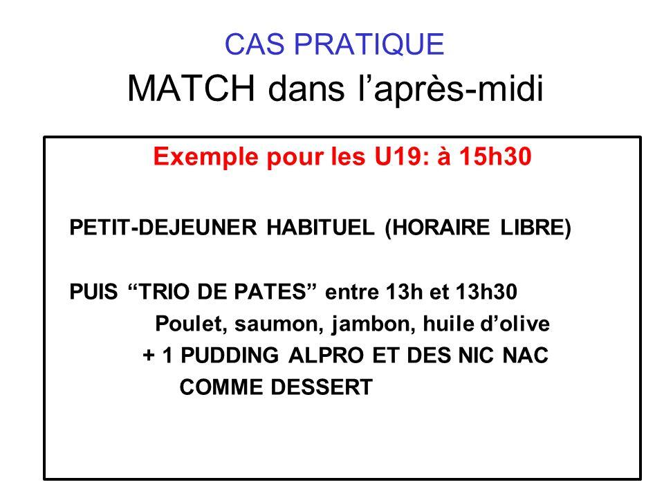CAS PRATIQUE MATCH dans laprès-midi Exemple pour les U19: à 15h30 PETIT-DEJEUNER HABITUEL (HORAIRE LIBRE) PUIS TRIO DE PATES entre 13h et 13h30 Poulet