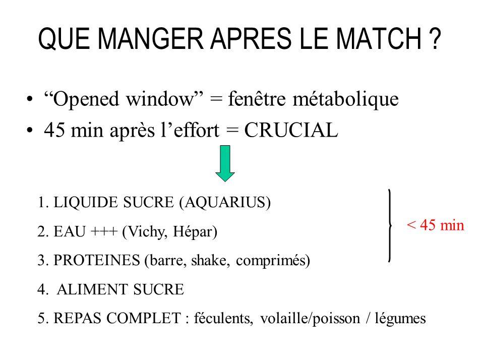 QUE MANGER APRES LE MATCH ? Opened window = fenêtre métabolique 45 min après leffort = CRUCIAL 1. LIQUIDE SUCRE (AQUARIUS) 2. EAU +++ (Vichy, Hépar) 3