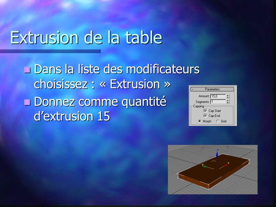 Extrusion de la table Dans la liste des modificateurs choisissez : « Extrusion » Dans la liste des modificateurs choisissez : « Extrusion » Donnez comme quantité dextrusion 15 Donnez comme quantité dextrusion 15