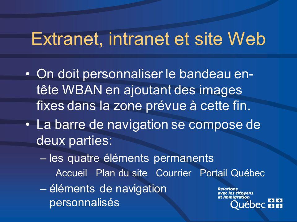 Extranet, intranet et site Web On doit personnaliser le bandeau en- tête WBAN en ajoutant des images fixes dans la zone prévue à cette fin. La barre d