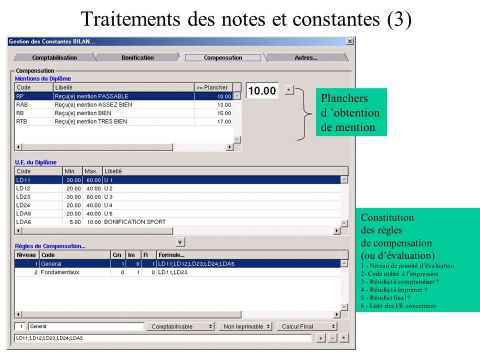 Traitements des notes et constantes (3) Planchers d obtention de mention Constitution des règles de compensation (ou dévaluation) 1 - Niveau de priorité dévaluation 2- Code utilisé à limpression 3 - Résultat à comptabiliser .