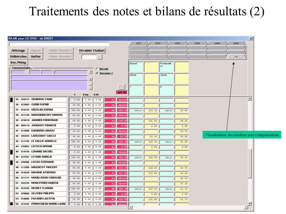 Traitements des notes et bilans de résultats (2) Visualisation des résultats aux compensations