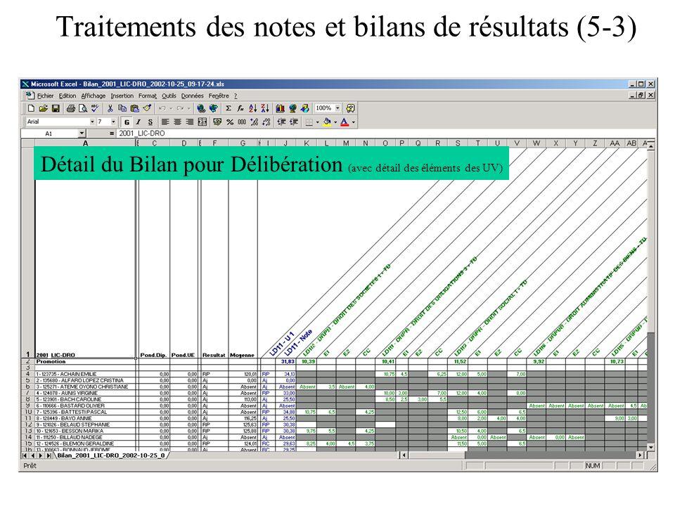 Traitements des notes et bilans de résultats (5-3) Détail du Bilan pour Délibération (avec détail des éléments des UV)