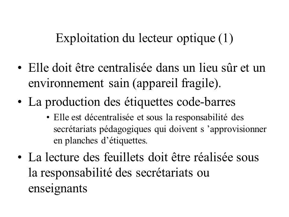 Exploitation du lecteur optique (1) Elle doit être centralisée dans un lieu sûr et un environnement sain (appareil fragile).