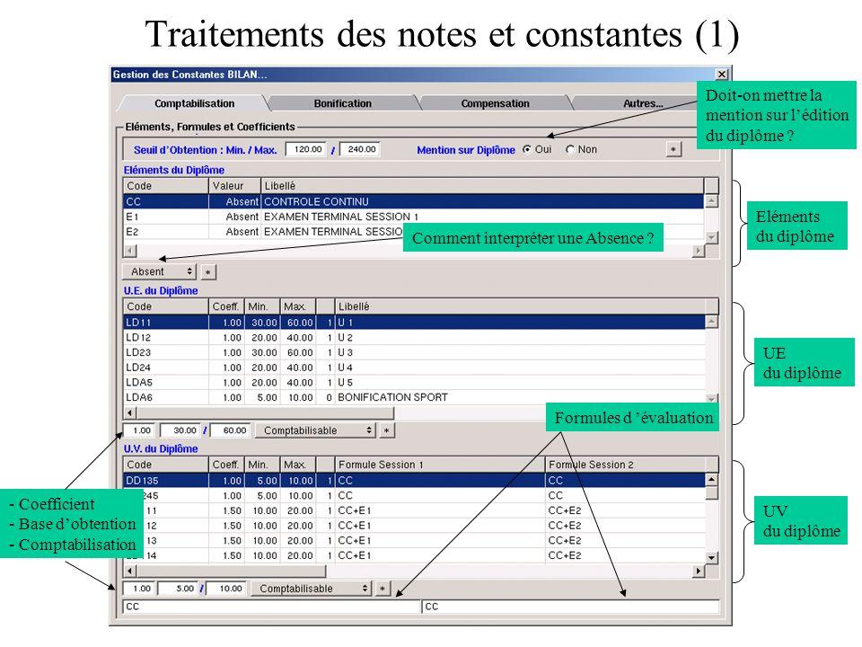 Traitements des notes et constantes (1) - Coefficient - Base dobtention - Comptabilisation Eléments du diplôme UE du diplôme UV du diplôme Formules d évaluation Comment interpréter une Absence .