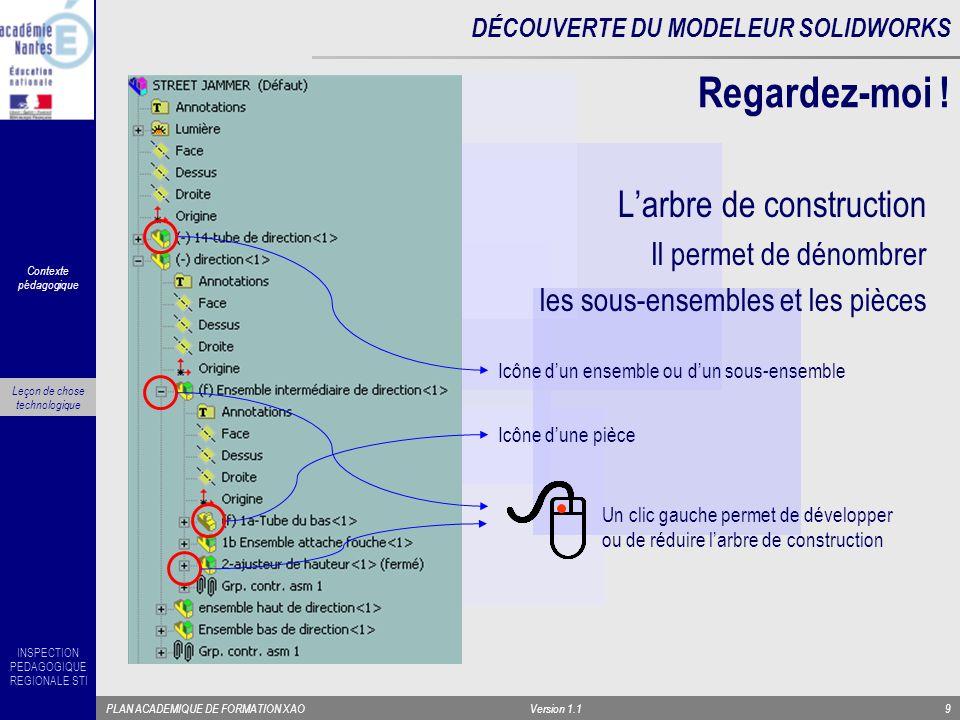 INSPECTION PEDAGOGIQUE REGIONALE STI PLAN ACADEMIQUE DE FORMATION XAOVersion 1.19 Larbre de construction Il permet de dénombrer les sous-ensembles et