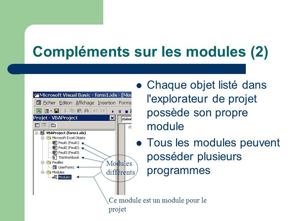 Compléments sur les modules (3) Comme vu pour l objet ThisWorkbook, tous les objets graphiques de base possèdent des entêtes de programmes déjà définis.