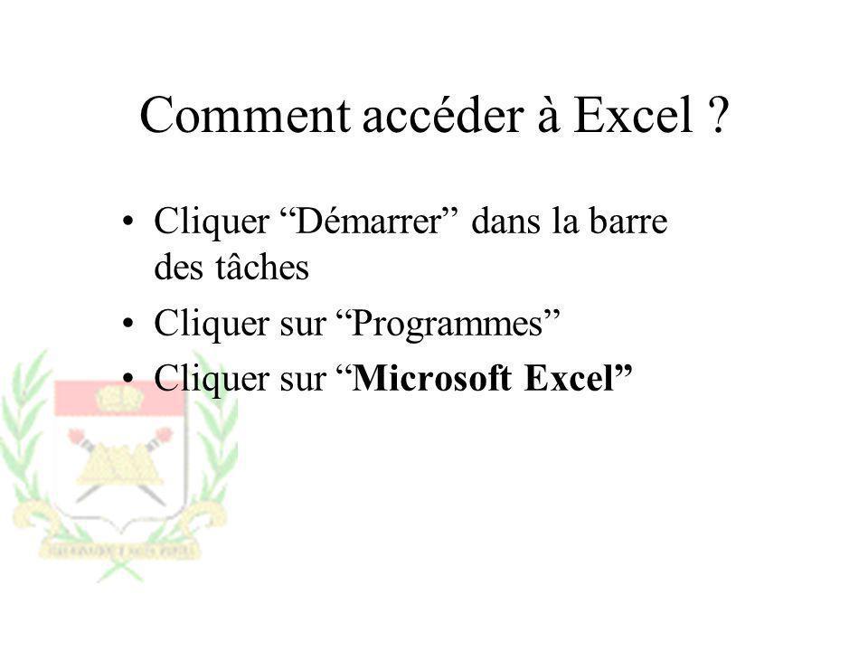 Comment accéder à Excel ? Cliquer Démarrer dans la barre des tâches Cliquer sur Programmes Cliquer sur Microsoft Excel