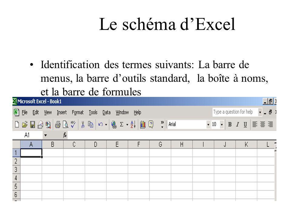 Le schéma dExcel Identification des termes suivants: La barre de menus, la barre doutils standard, la boîte à noms, et la barre de formules