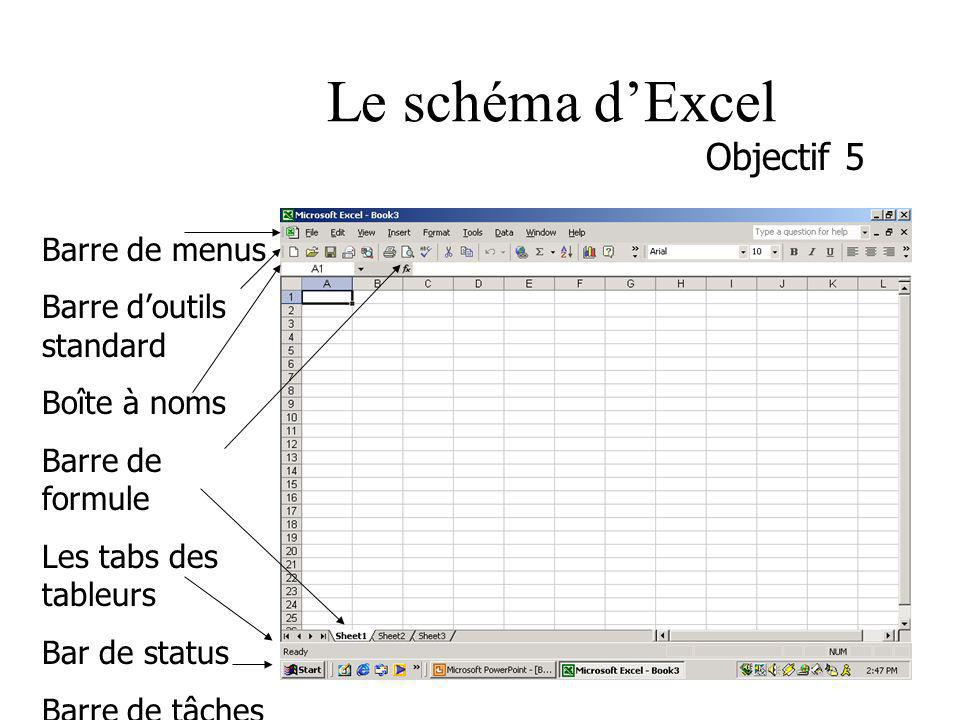 Le schéma dExcel Barre de menus Barre doutils standard Boîte à noms Barre de formule Les tabs des tableurs Bar de status Barre de tâches Objectif 5